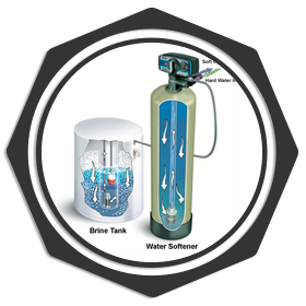 brine tank and water softener system diagram